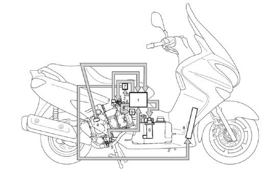 Lokasi Komponen FI System Suzuki Burgman 200